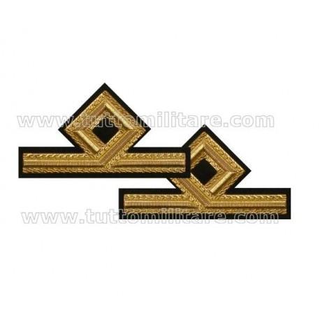 Gradi Sottotenente Aeronautica Militare